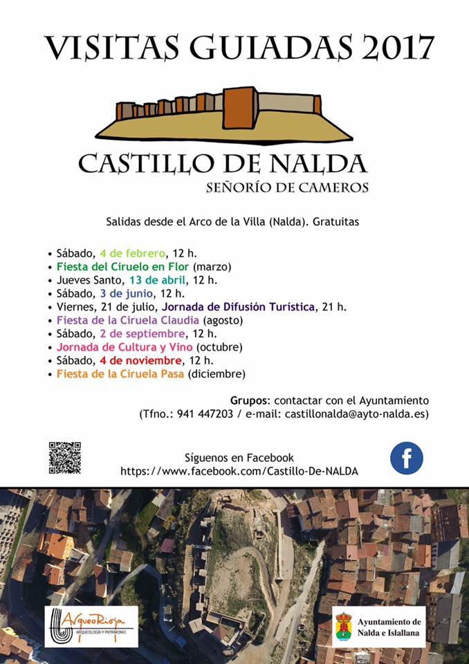 VISITAS CASTILLO NALDA 2017